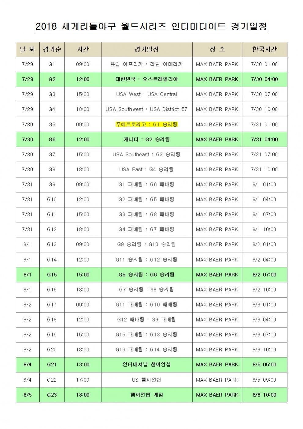 2018 월드시리즈 인터미디어트 경기일정001.jpg