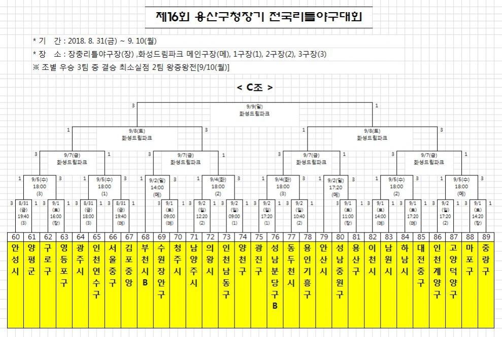 용산구청장기 대진표3.JPG