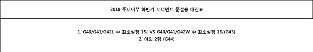 2018 주니어부 하반기 토너먼트 준결승전 대진표.PNG