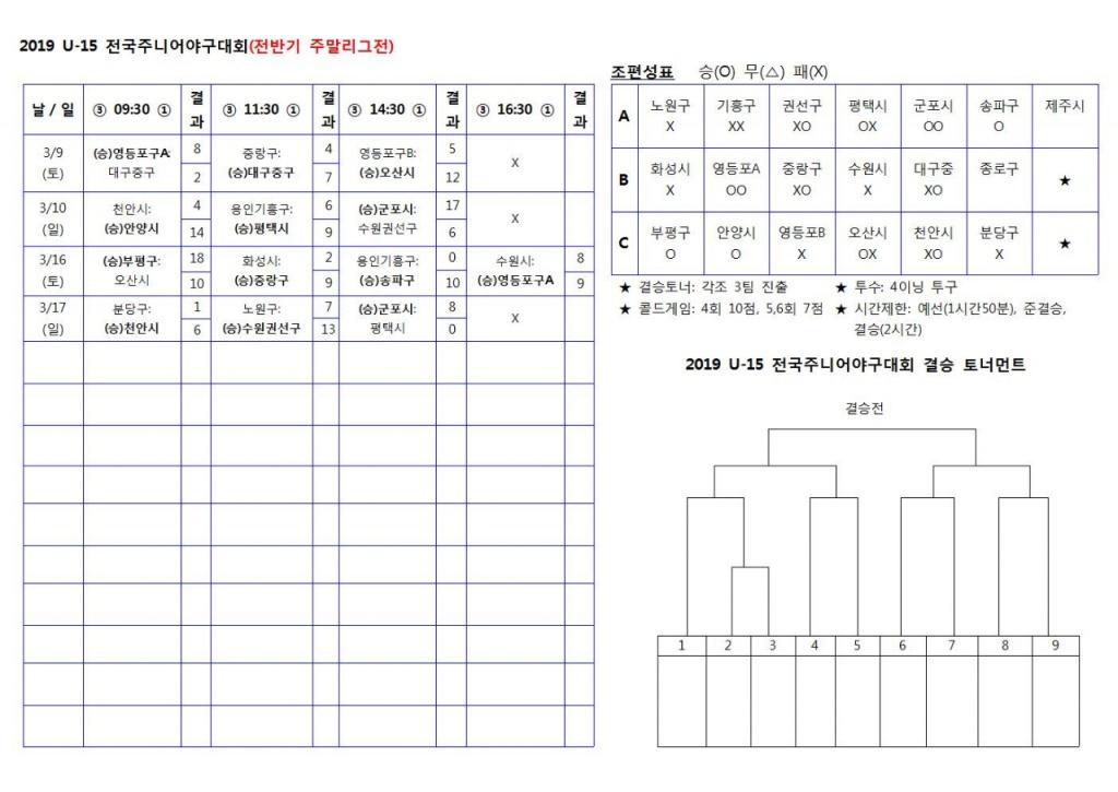 2019 U-15 전국주니어야구대회(전반기)대진표001.jpg