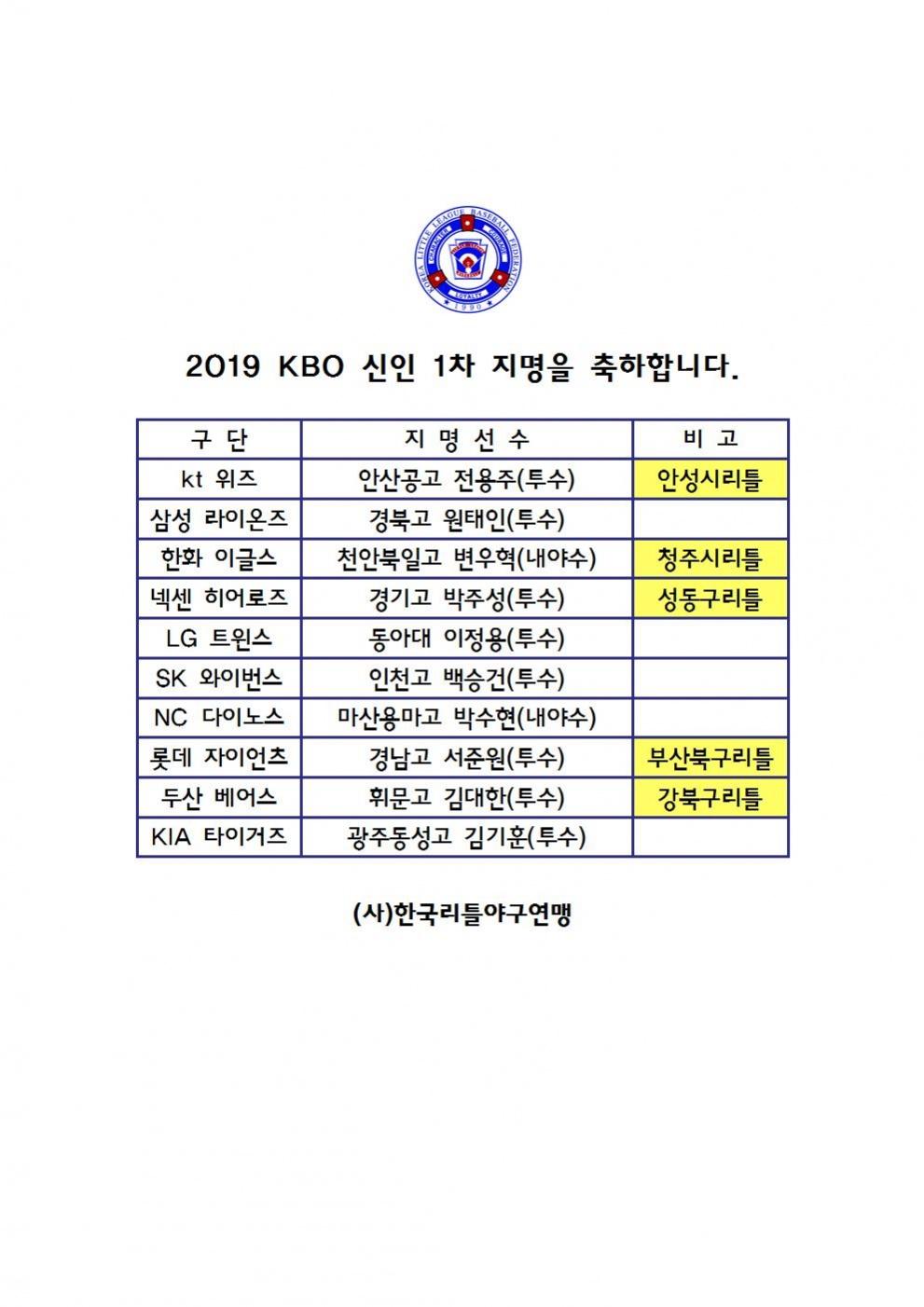 2019 KBO 신인 드래프트 1차 지명001.jpg