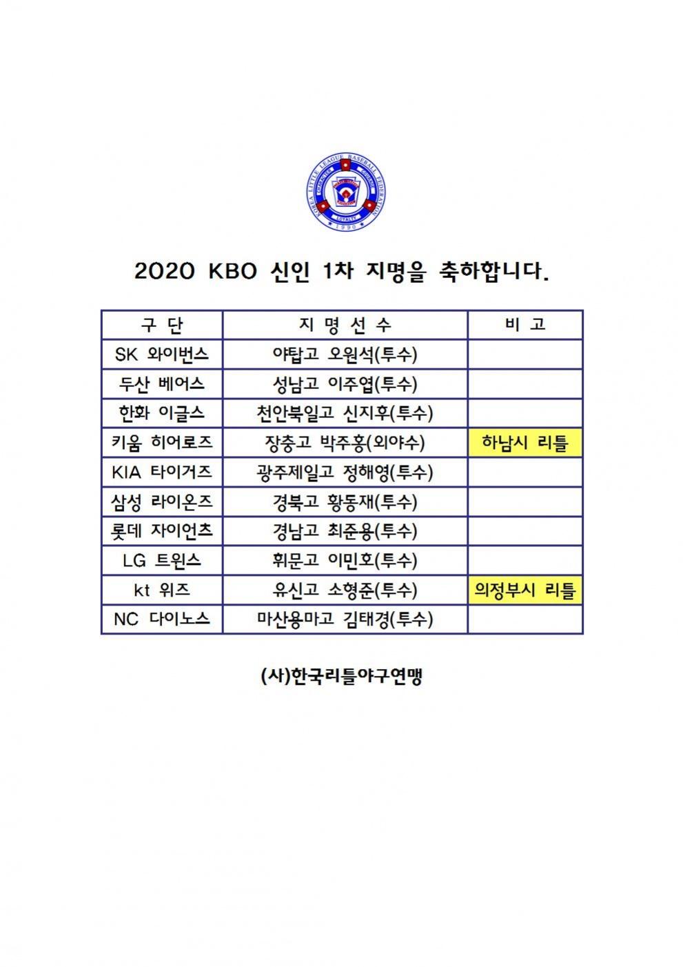 2020 신인드래프트 1차지명 (리틀출신)001.jpg