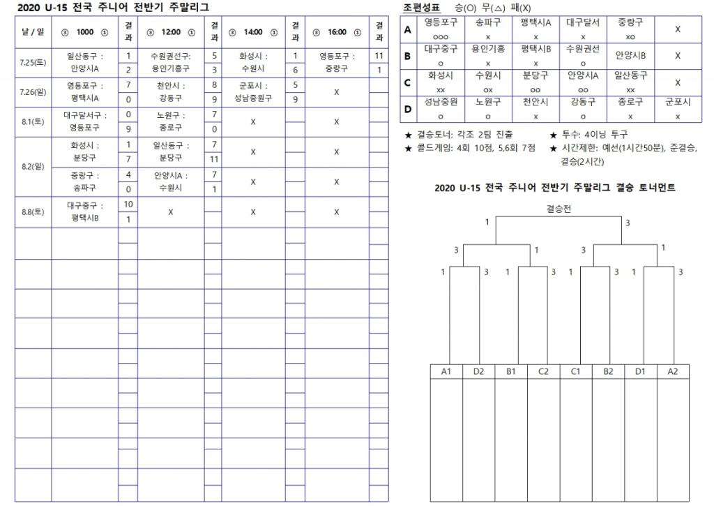 2020 U-15 전국주니어야구대회(전반기)대진표001.jpg