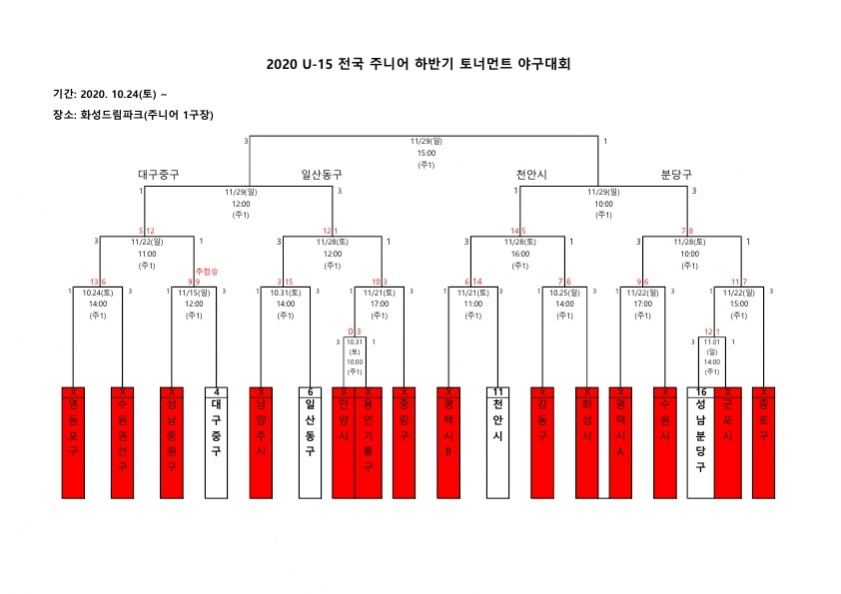 2020 U-15 전국 주니어 하반기 토너먼트 대진표_1.jpg