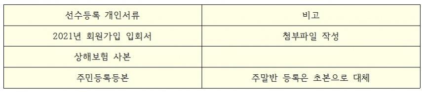 2021년도 선수등록 안내002 - 복사본.jpg