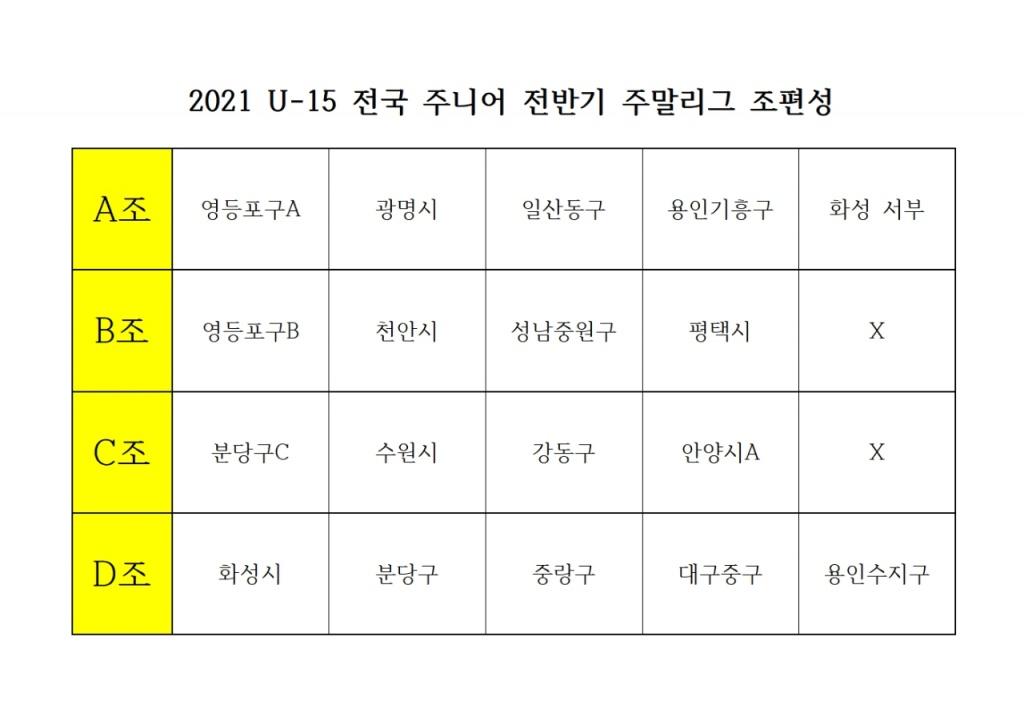 2021 U-15 주니어부 전반기 주말리그 참가팀002.jpg