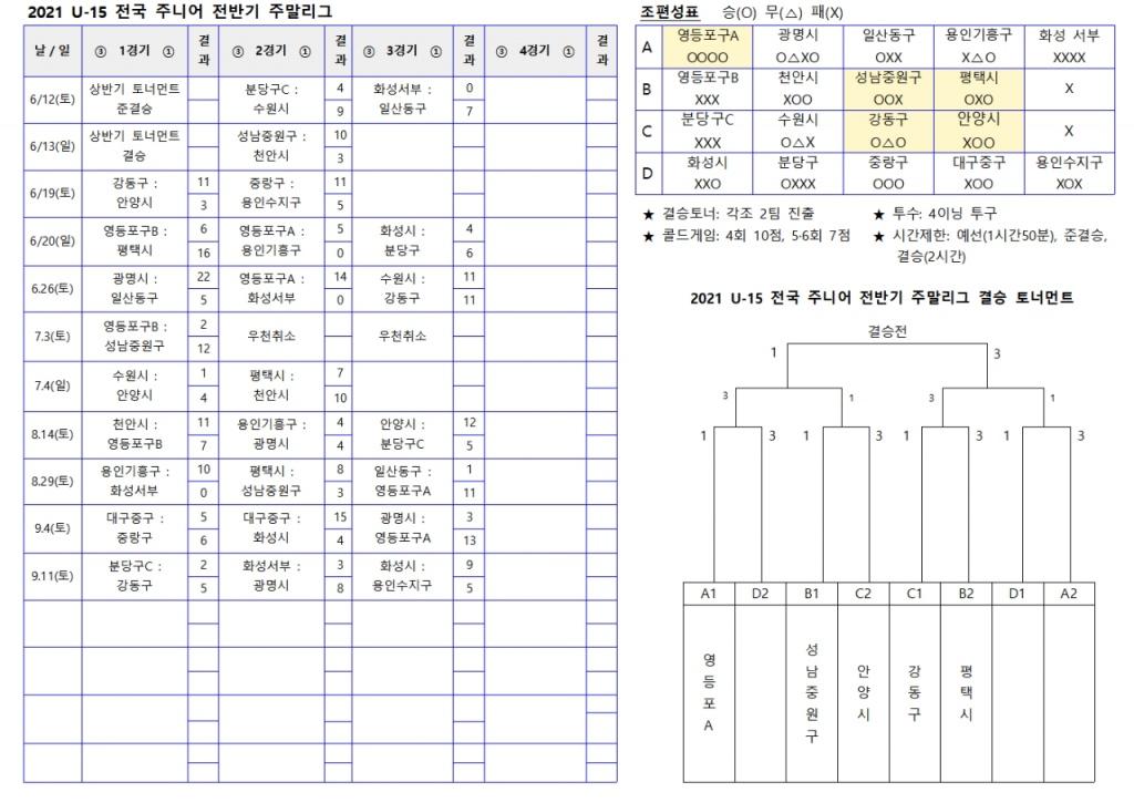 2021 U-15 전국주니어야구대회(전반기)대진표001.jpg