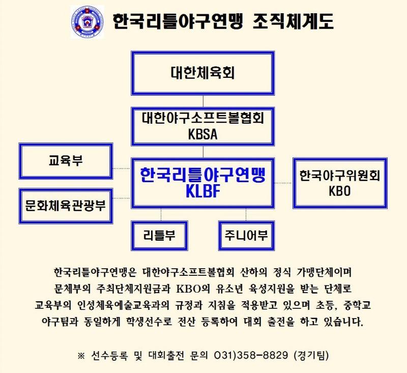 -한국리틀야구연맹 조직체계도-001.jpg